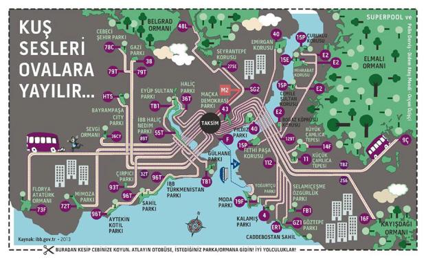 Kaartje met locaties van parkvergaderingen in Istanboel.